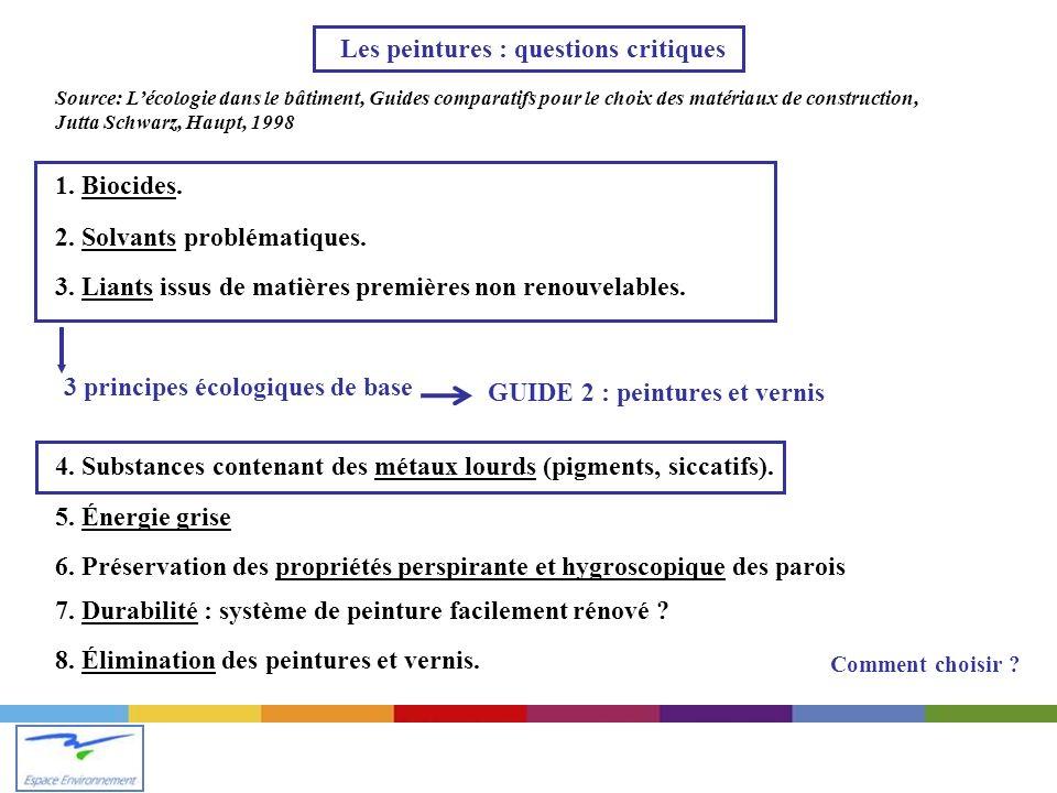 1.Biocides. 2. Solvants problématiques. 3. Liants issus de matières premières non renouvelables.