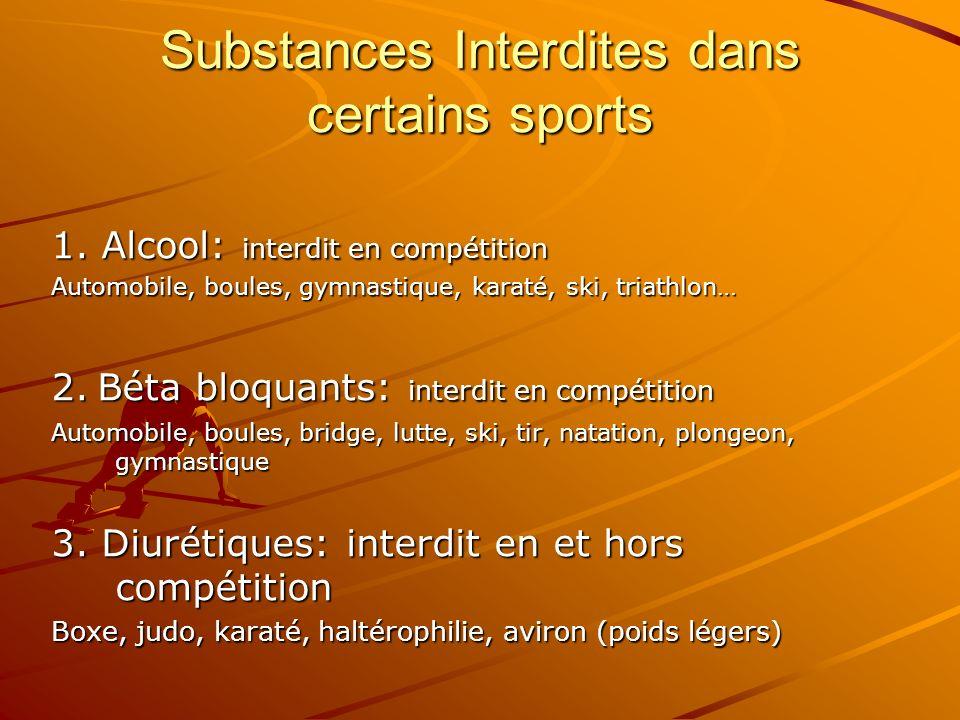 Substances Interdites dans certains sports 1. Alcool: interdit en compétition Automobile, boules, gymnastique, karaté, ski, triathlon… 2. Béta bloquan