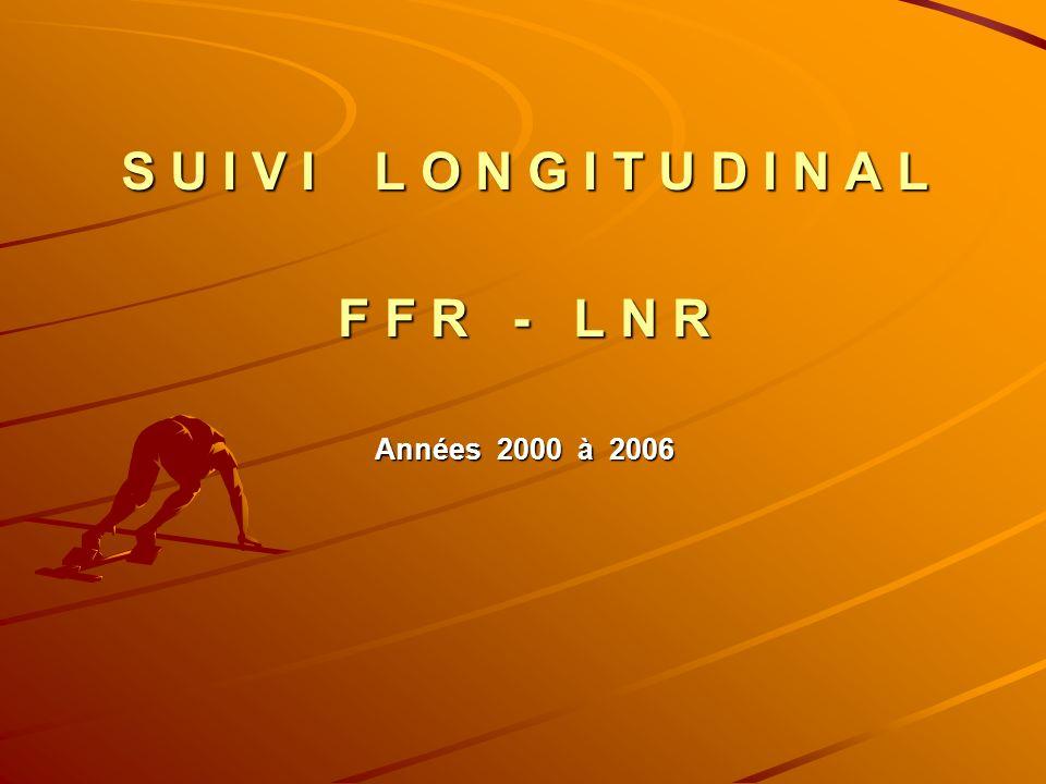 S U I V I L O N G I T U D I N A L F F R - L N R Années 2000 à 2006