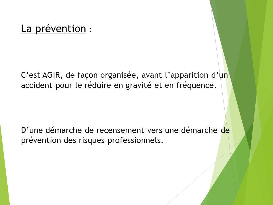 La prévention : Cest AGIR, de façon organisée, avant lapparition dun accident pour le réduire en gravité et en fréquence. Dune démarche de recensement