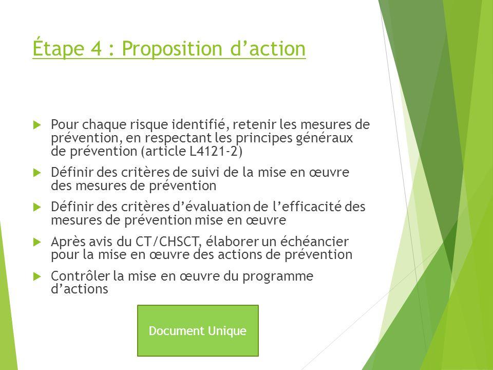 Étape 4 : Proposition daction Pour chaque risque identifié, retenir les mesures de prévention, en respectant les principes généraux de prévention (art