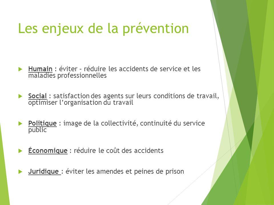 Les enjeux de la prévention Humain : éviter – réduire les accidents de service et les maladies professionnelles Social : satisfaction des agents sur l