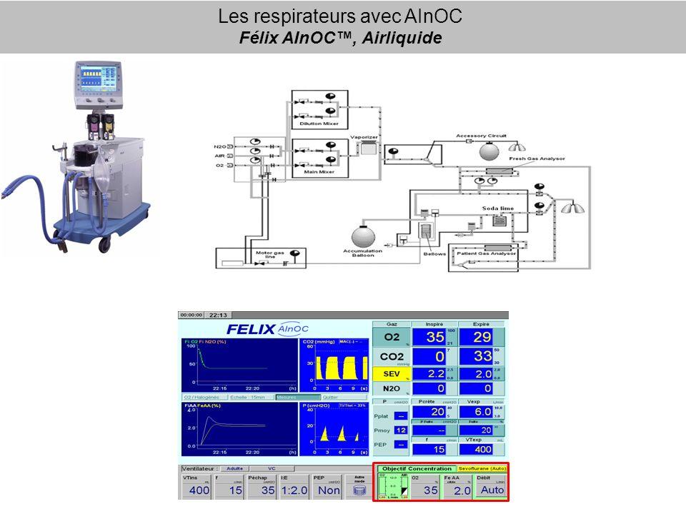 Les respirateurs avec AInOC Félix AInOC, Airliquide