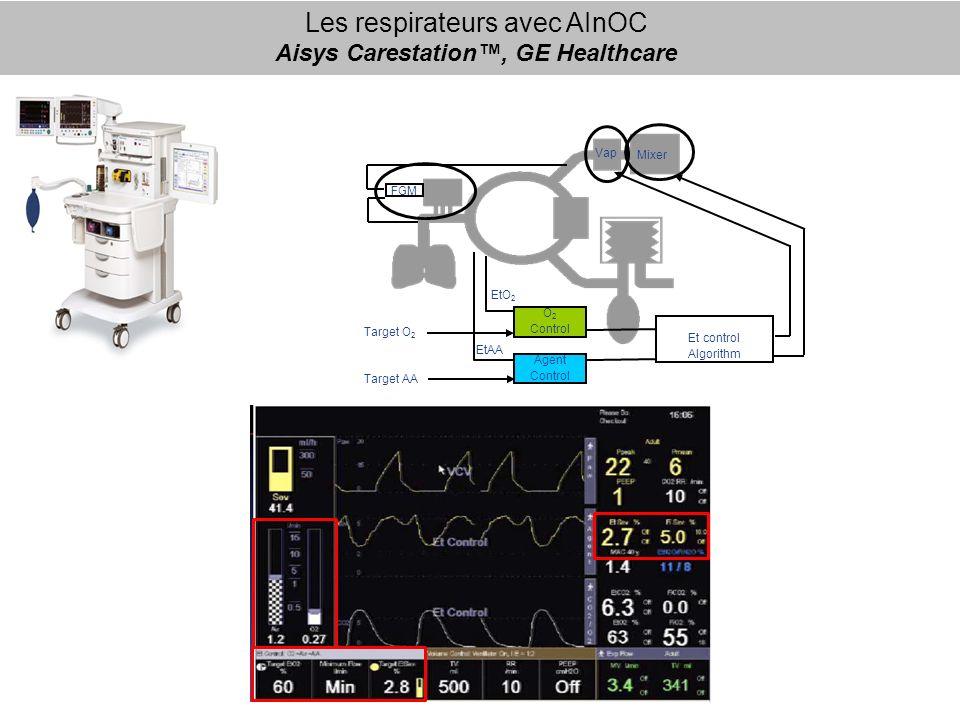 Les respirateurs avec AInOC Aisys Carestation, GE Healthcare FGM Agent Control O 2 Control Et control Algorithm EtO 2 EtAA Target O 2 Target AA Mixer Vap