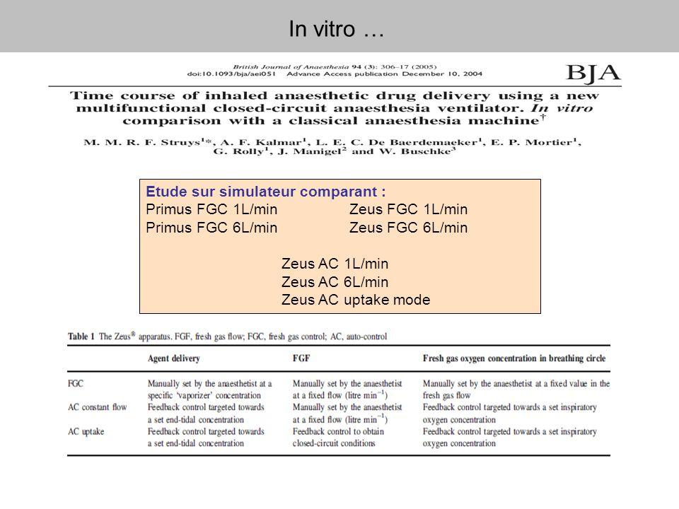 In vitro … Etude sur simulateur comparant : Primus FGC 1L/min Zeus FGC 1L/min Primus FGC 6L/minZeus FGC 6L/min Zeus AC 1L/min Zeus AC 6L/min Zeus AC uptake mode