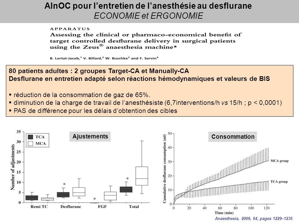 AInOC pour lentretien de lanesthésie au desflurane ECONOMIE et ERGONOMIE 80 patients adultes : 2 groupes Target-CA et Manually-CA Desflurane en entretien adapté selon réactions hémodynamiques et valeurs de BIS réduction de la consommation de gaz de 65%.