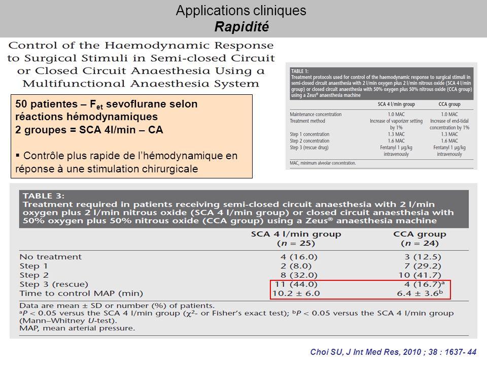 Applications cliniques Rapidité 50 patientes – F et sevoflurane selon réactions hémodynamiques 2 groupes = SCA 4l/min – CA Contrôle plus rapide de lhémodynamique en réponse à une stimulation chirurgicale Choi SU, J Int Med Res, 2010 ; 38 : 1637- 44