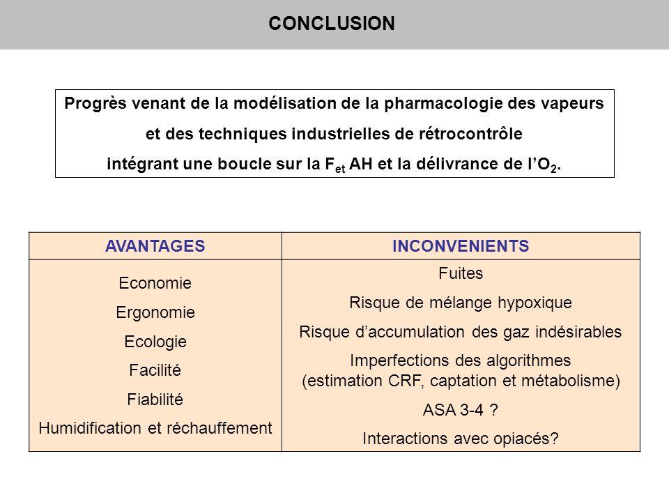 CONCLUSION Progrès venant de la modélisation de la pharmacologie des vapeurs et des techniques industrielles de rétrocontrôle intégrant une boucle sur la F et AH et la délivrance de lO 2.