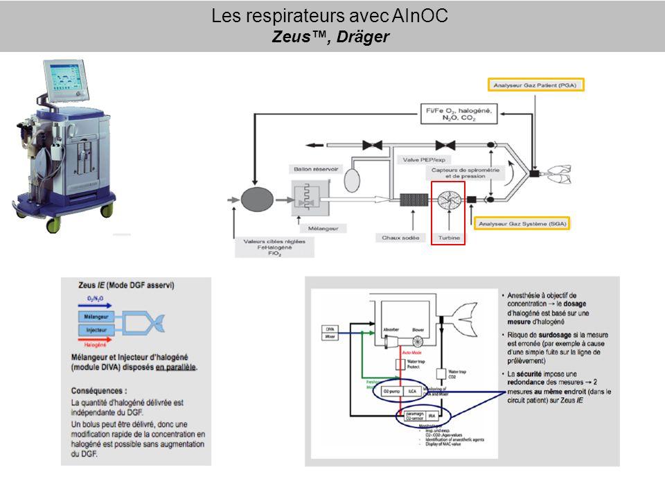 Les respirateurs avec AInOC Zeus, Dräger
