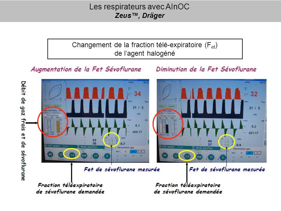 Les respirateurs avec AInOC Zeus, Dräger Changement de la fraction télé-expiratoire (F et ) de lagent halogéné