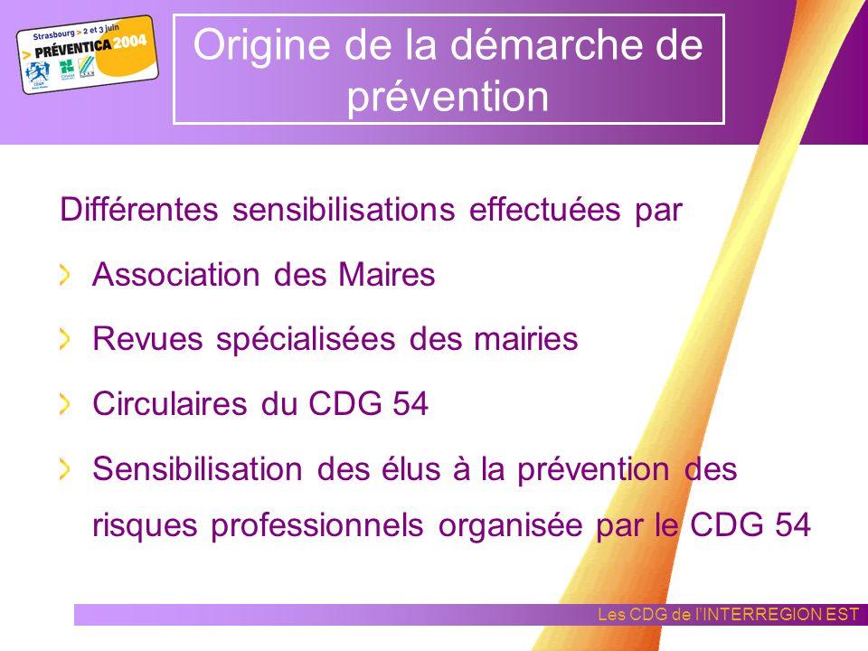 Les CDG de lINTERREGION EST Risques spécifiques Postes concernésRisques Spécifiques ATSEMRisque chimique Mal de dos Nuisances sonores Agent du patrimo