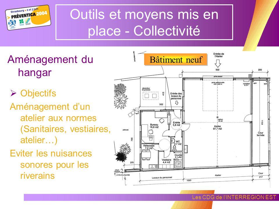 Les CDG de lINTERREGION EST Outils et moyens mis en place - Collectivité Projet : Aménagement du hangar communal Projet Service technique