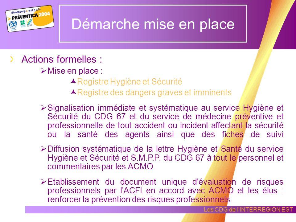 Les CDG de lINTERREGION EST Démarche mise en place Actions formelles : Nomination de deux ACMO (un troisième en cours – technicien récemment recruté)