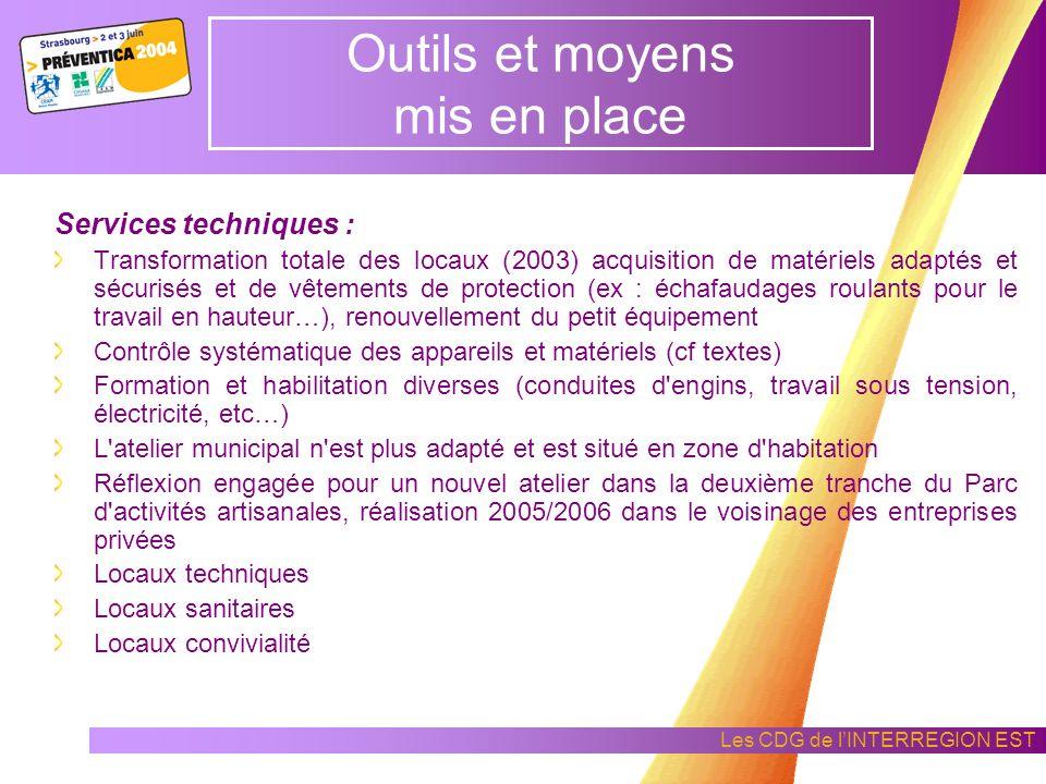 Les CDG de lINTERREGION EST Outils et moyens mis en place Mairie : Transformation totale des locaux (2003) Accueil du public Réorganisation des servic