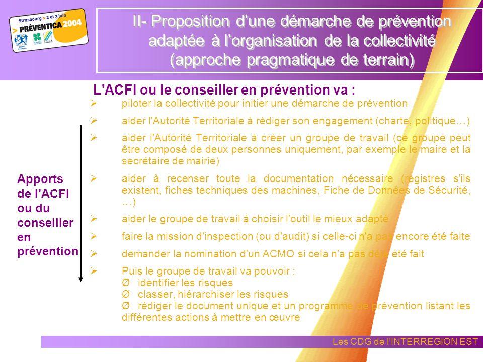 Les CDG de lINTERREGION EST 3) ACFI ou Conseiller en prévention : Les différentes solutions retenues par les Centres de Gestion ACFI du Centre de Gest
