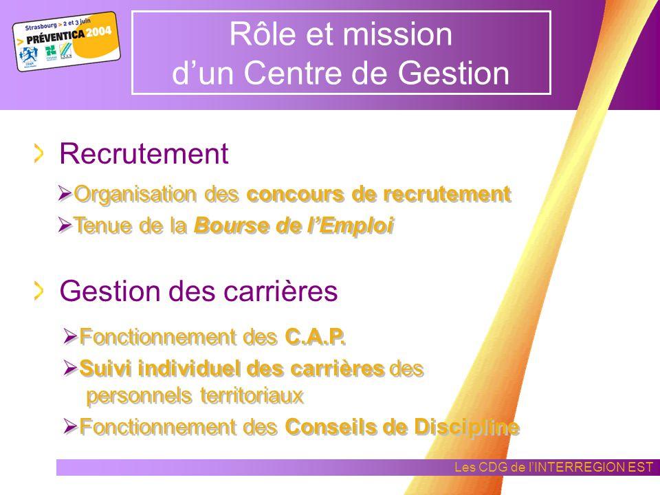 Les CDG de lINTERREGION EST Témoignage dun directeur de Centre de Gestion Pascale CORNU Directeur général des services du Centre de Gestion du Bas-Rhi