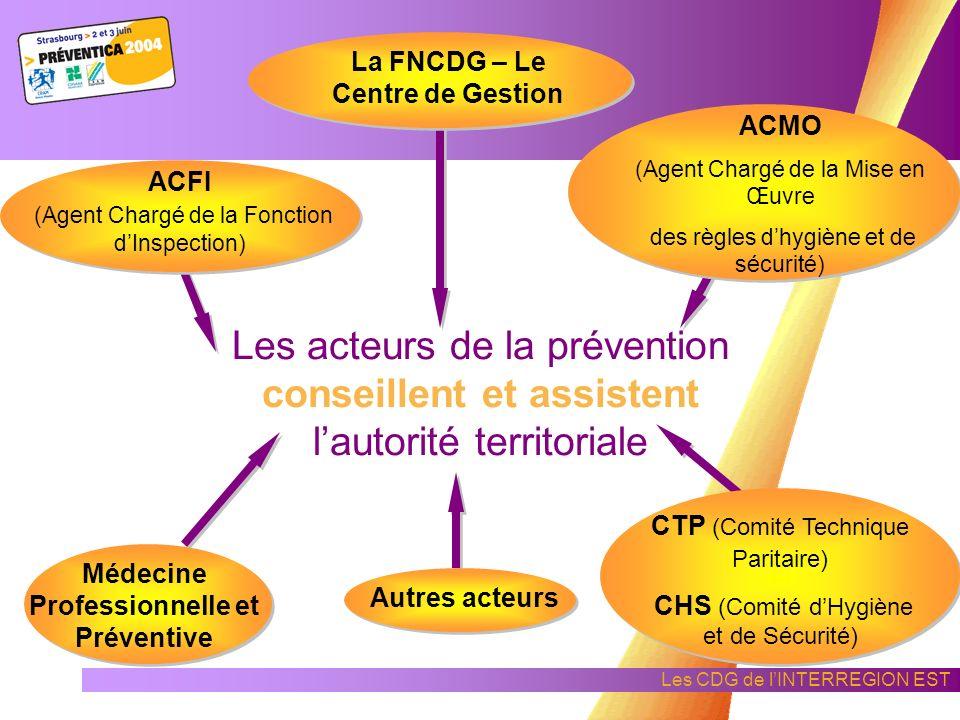 Les CDG de lINTERREGION EST Lautorité territoriale nest pas seule à mettre en place la démarche de prévention