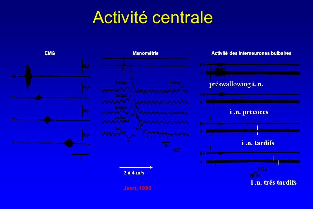 2 à 4 m/s EMGManométrie Jean, 1990 préswallowing i. n. i.n. précoces i.n. tardifs Activité des interneurones bulbaires i.n. trés tardifs Activité cent
