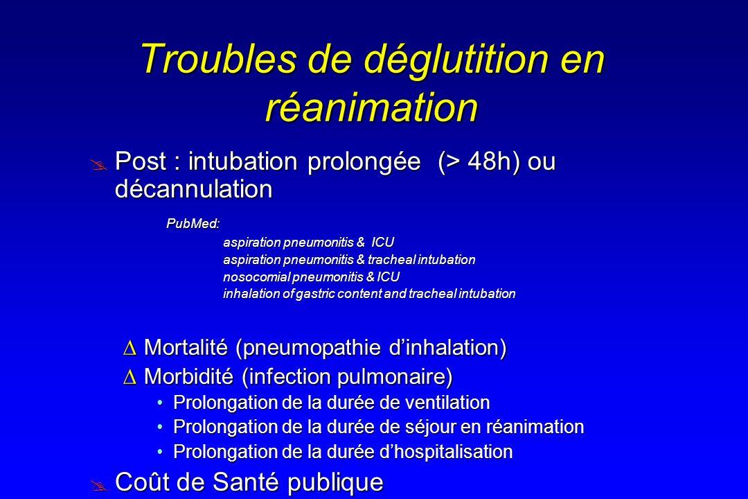 Méthode ACM Flow EMG Expiration Inspiration EMGp (AU) ACM (AU) LaT Pharyngeal stimulation 300 ms