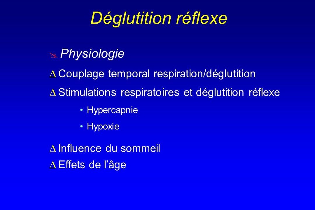 Déglutition réflexe Physiologie Couplage temporal respiration/déglutition Effets de lâge Influence du sommeil Stimulations respiratoires et déglutitio