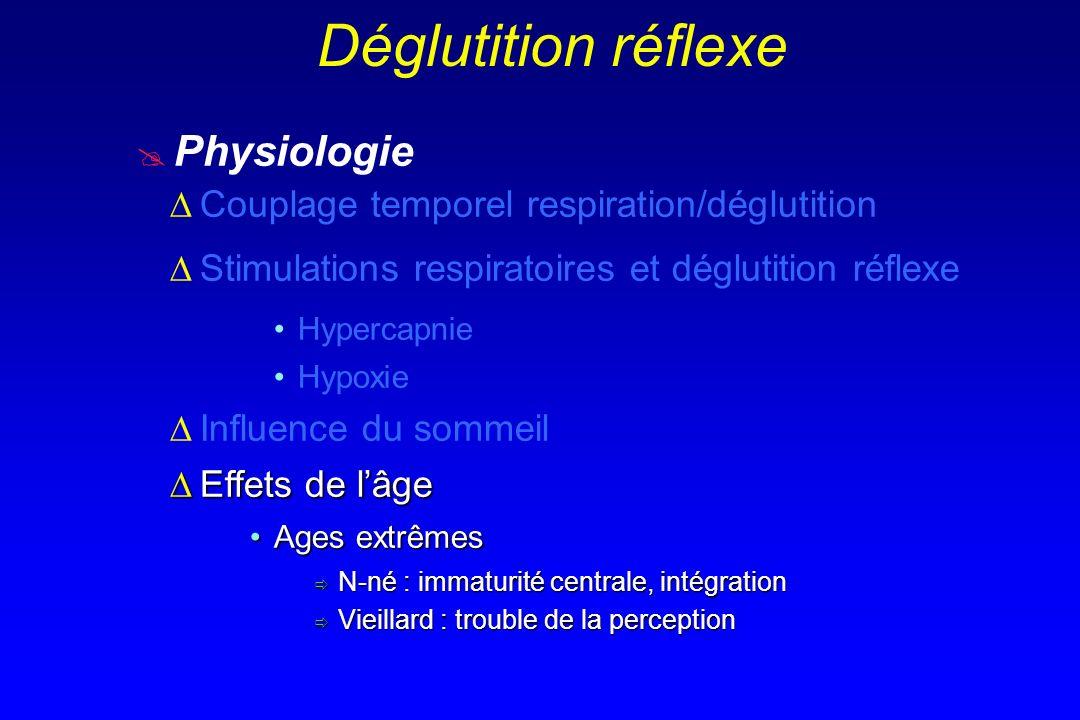Déglutition réflexe Physiologie Couplage temporel respiration/déglutition Effets de lâgeEffets de lâge Influence du sommeil Stimulations respiratoires