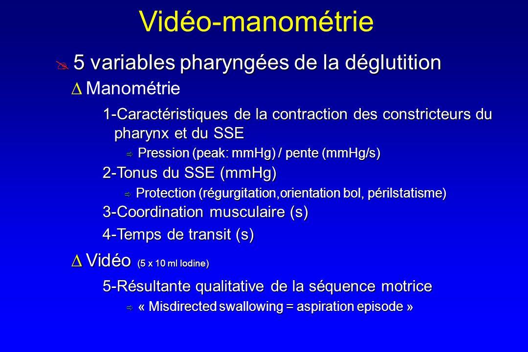 Vidéo-manométrie 5 variables pharyngées de la déglutition 5 variables pharyngées de la déglutition Manométrie Vidéo (5 x 10 ml Iodine)Vidéo (5 x 10 ml