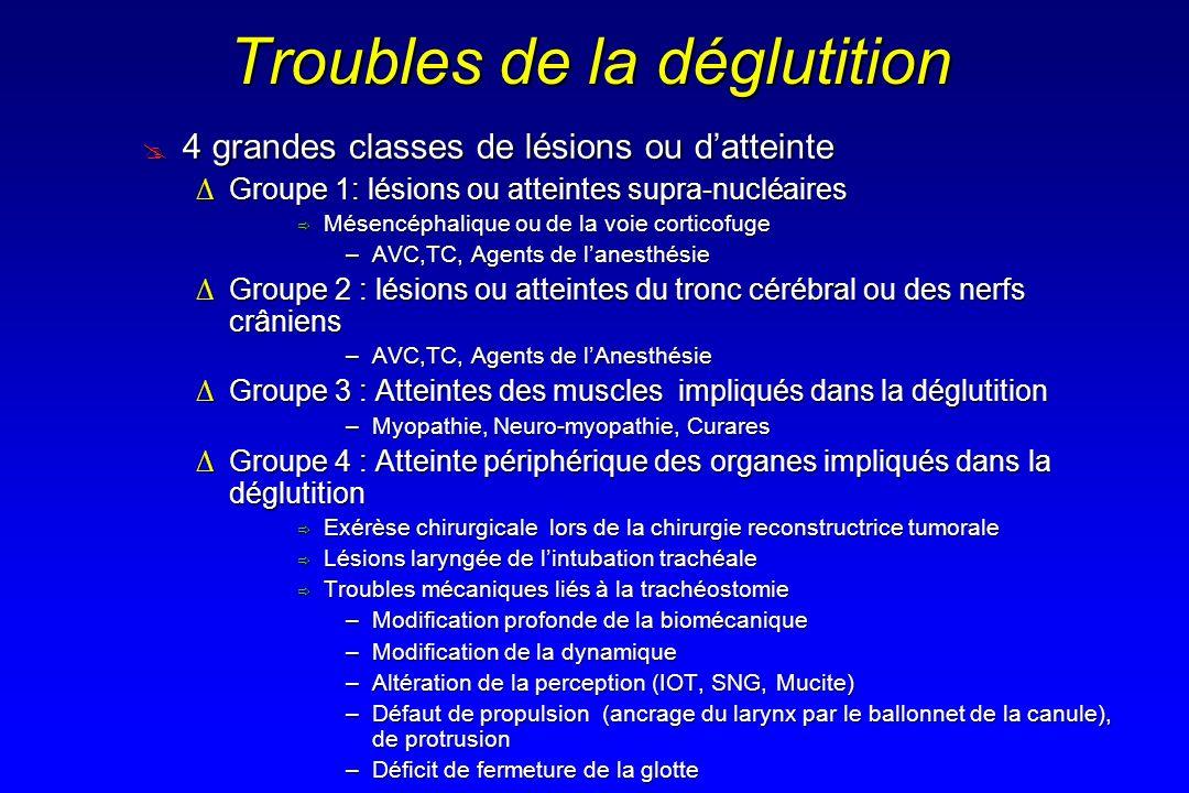 Troubles de la déglutition 4 grandes classes de lésions ou datteinte 4 grandes classes de lésions ou datteinte Groupe 1: lésions ou atteintes supra-nu