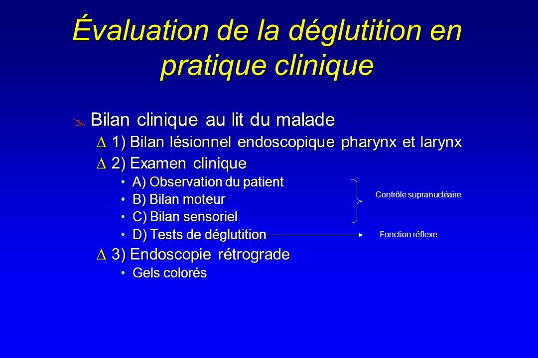 Évaluation de la déglutition en pratique clinique Bilan clinique au lit du malade Bilan clinique au lit du malade 1) Bilan lésionnel endoscopique phar