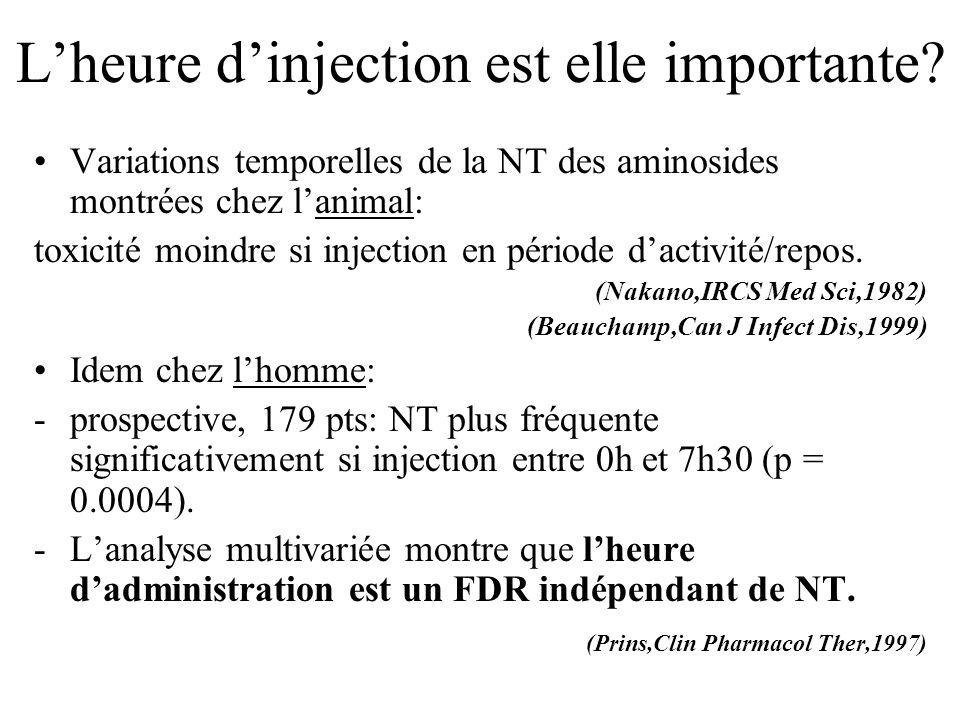 Lheure dinjection est elle importante? Variations temporelles de la NT des aminosides montrées chez lanimal: toxicité moindre si injection en période