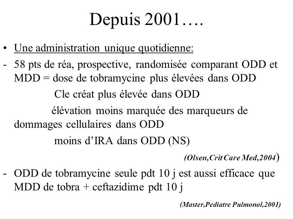 Depuis 2001…. Une administration unique quotidienne: -58 pts de réa, prospective, randomisée comparant ODD et MDD = dose de tobramycine plus élevées d