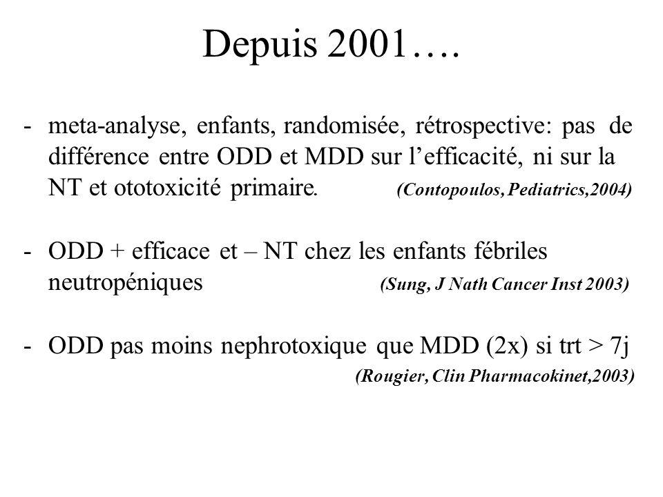 Depuis 2001…. -meta-analyse, enfants, randomisée, rétrospective: pas de différence entre ODD et MDD sur lefficacité, ni sur la NT et ototoxicité prima