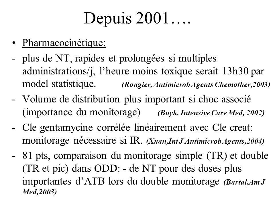 Depuis 2001…. Pharmacocinétique: -plus de NT, rapides et prolongées si multiples administrations/j, lheure moins toxique serait 13h30 par model statis