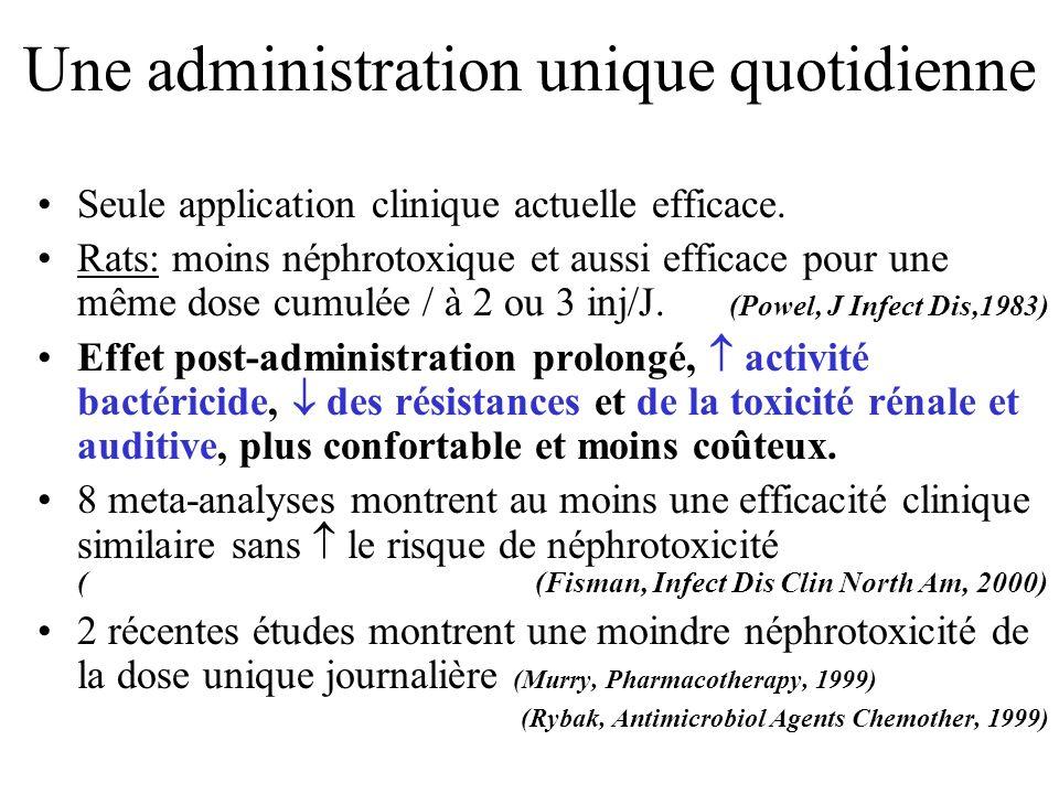 Une administration unique quotidienne Seule application clinique actuelle efficace. Rats: moins néphrotoxique et aussi efficace pour une même dose cum