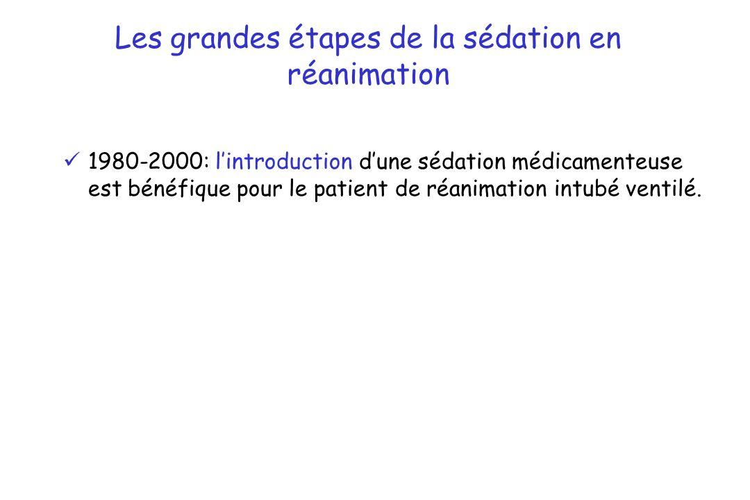 Objectifs spécifiques de la neurosédation : évaluation clinique ou contrôle de la PIC .