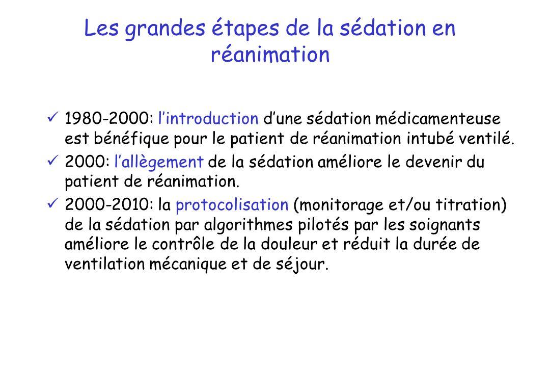 Sédation insuffisanteSédation excessive Objectif [RASS -2; +1] Calme, cooperatif, Non anxieux Synchrone avec le ventilateur