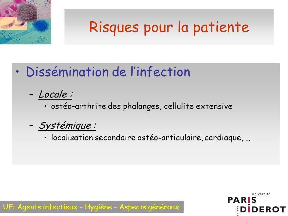 UE: Agents infectieux – Hygiène – Aspects généraux Risques pour la patiente Dissémination de linfection –Locale : ostéo-arthrite des phalanges, cellulite extensive –Systémique : localisation secondaire ostéo-articulaire, cardiaque, …