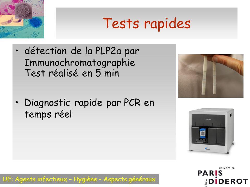 UE: Agents infectieux – Hygiène – Aspects généraux Tests rapides détection de la PLP2a par Immunochromatographie Test réalisé en 5 min Diagnostic rapide par PCR en temps réel