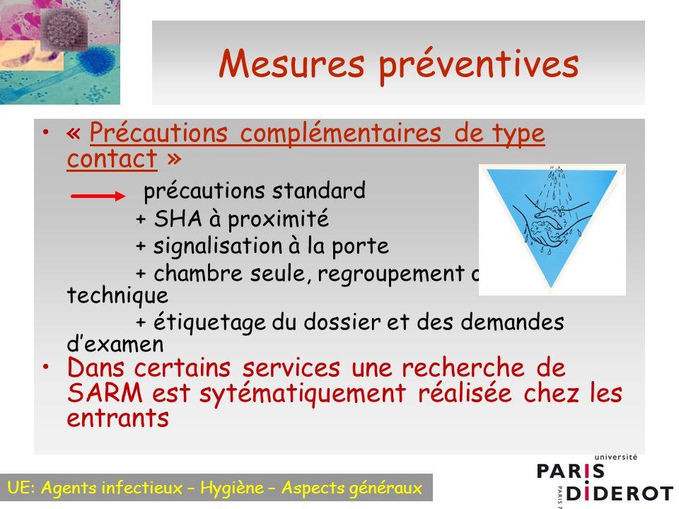 UE: Agents infectieux – Hygiène – Aspects généraux « Précautions complémentaires de type contact » précautions standard + SHA à proximité + signalisat