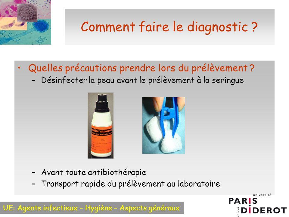 UE: Agents infectieux – Hygiène – Aspects généraux Comment faire le diagnostic ? Quelles précautions prendre lors du prélèvement ? –Désinfecter la pea