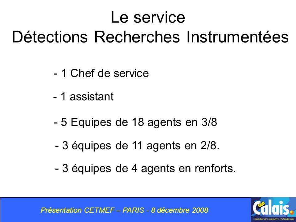 Le service Détections Recherches Instrumentées - 1 Chef de service - 1 assistant - 5 Equipes de 18 agents en 3/8 - 3 équipes de 11 agents en 2/8.