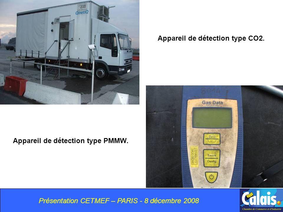 Présentation CETMEF – PARIS - 8 décembre 2008 Appareil de détection type PMMW.