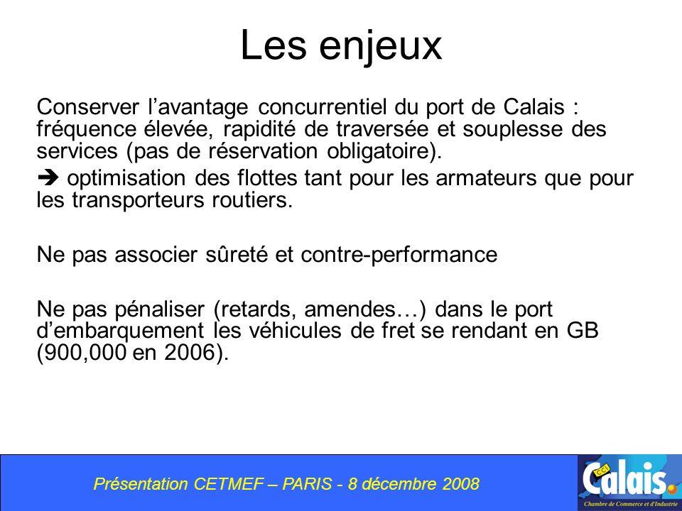 Les enjeux Conserver lavantage concurrentiel du port de Calais : fréquence élevée, rapidité de traversée et souplesse des services (pas de réservation obligatoire).
