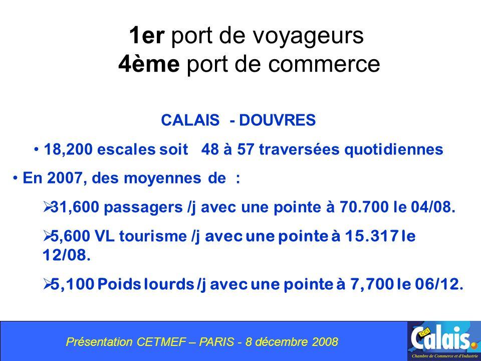 Présentation CETMEF – PARIS - 8 décembre 2008 1er port de voyageurs 4ème port de commerce CALAIS - DOUVRES 18,200 escales soit 48 à 57 traversées quotidiennes En 2007, des moyennes de : 31,600 passagers /j avec une pointe à 70.700 le 04/08.