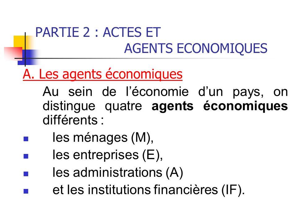 PARTIE 2 : ACTES ET AGENTS ECONOMIQUES A. Les agents économiques Au sein de léconomie dun pays, on distingue quatre agents économiques différents : le