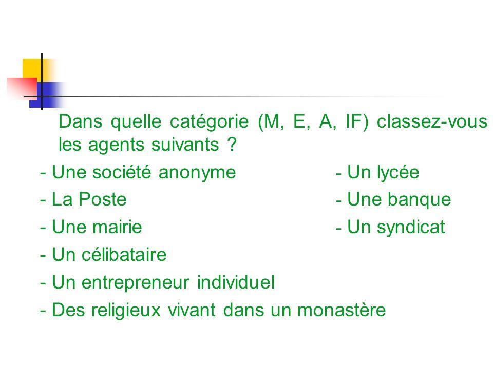 Dans quelle catégorie (M, E, A, IF) classez-vous les agents suivants ? - Une société anonyme - Un lycée - La Poste - Une banque - Une mairie - Un synd