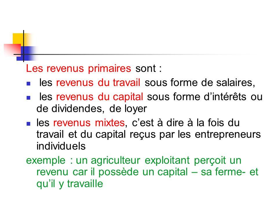 Les revenus primaires sont : les revenus du travail sous forme de salaires, les revenus du capital sous forme dintérêts ou de dividendes, de loyer les