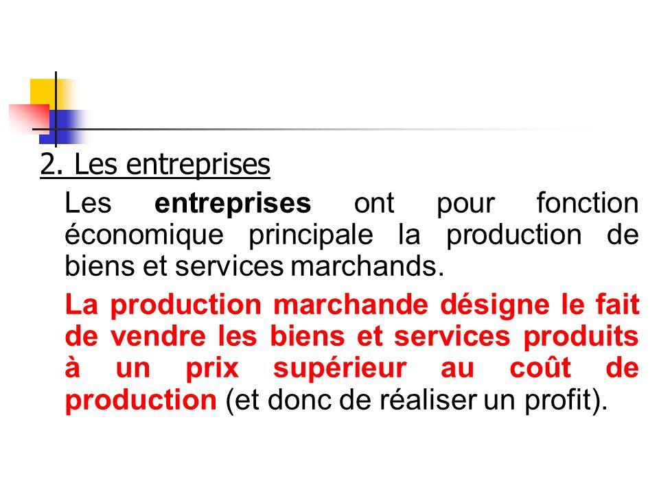 2. Les entreprises Les entreprises ont pour fonction économique principale la production de biens et services marchands. La production marchande désig