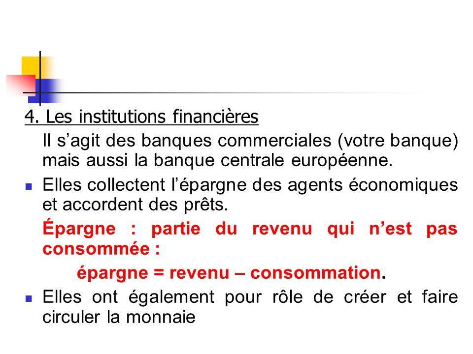 4. Les institutions financières Il sagit des banques commerciales (votre banque) mais aussi la banque centrale européenne. Elles collectent lépargne d
