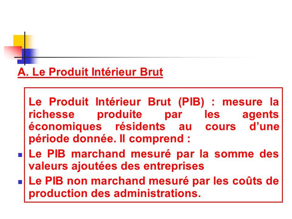 A. Le Produit Intérieur Brut Le Produit Intérieur Brut (PIB) : mesure la richesse produite par les agents économiques résidents au cours dune période