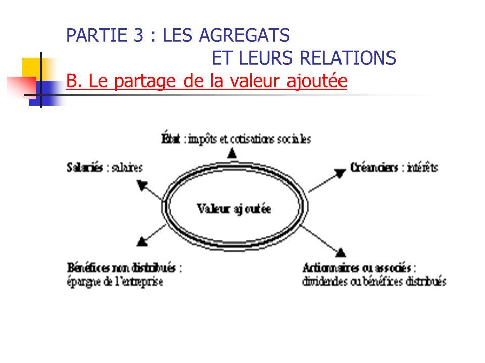PARTIE 3 : LES AGREGATS ET LEURS RELATIONS B. Le partage de la valeur ajoutée